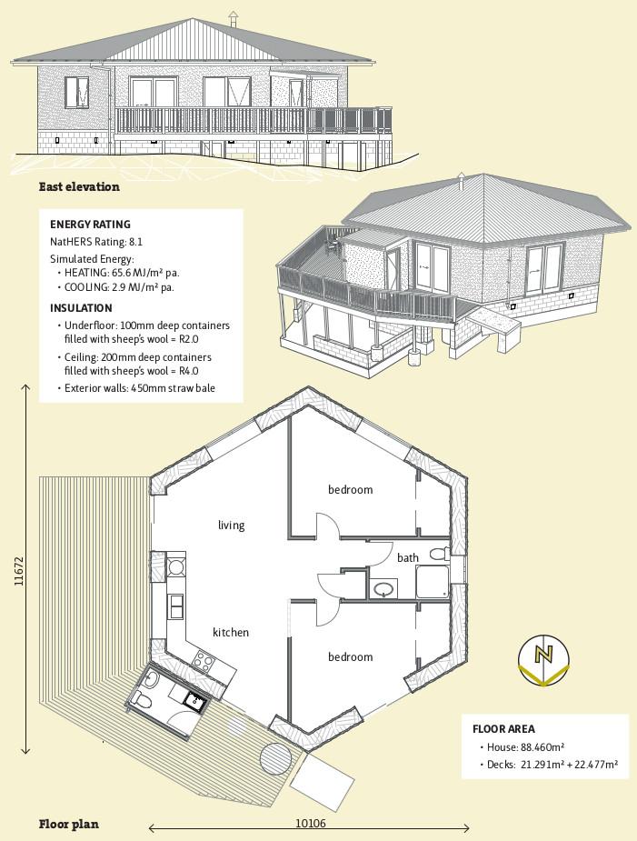 Homes for Sale - Tasman Ecovillage, Tasmania, Australia
